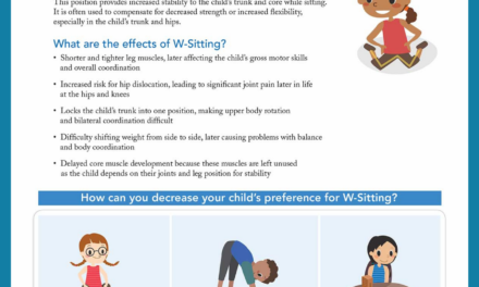 OT Education: W-Sitting