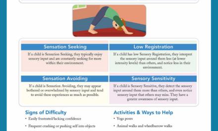 OT Education: Proprioceptive System Sensory Processing