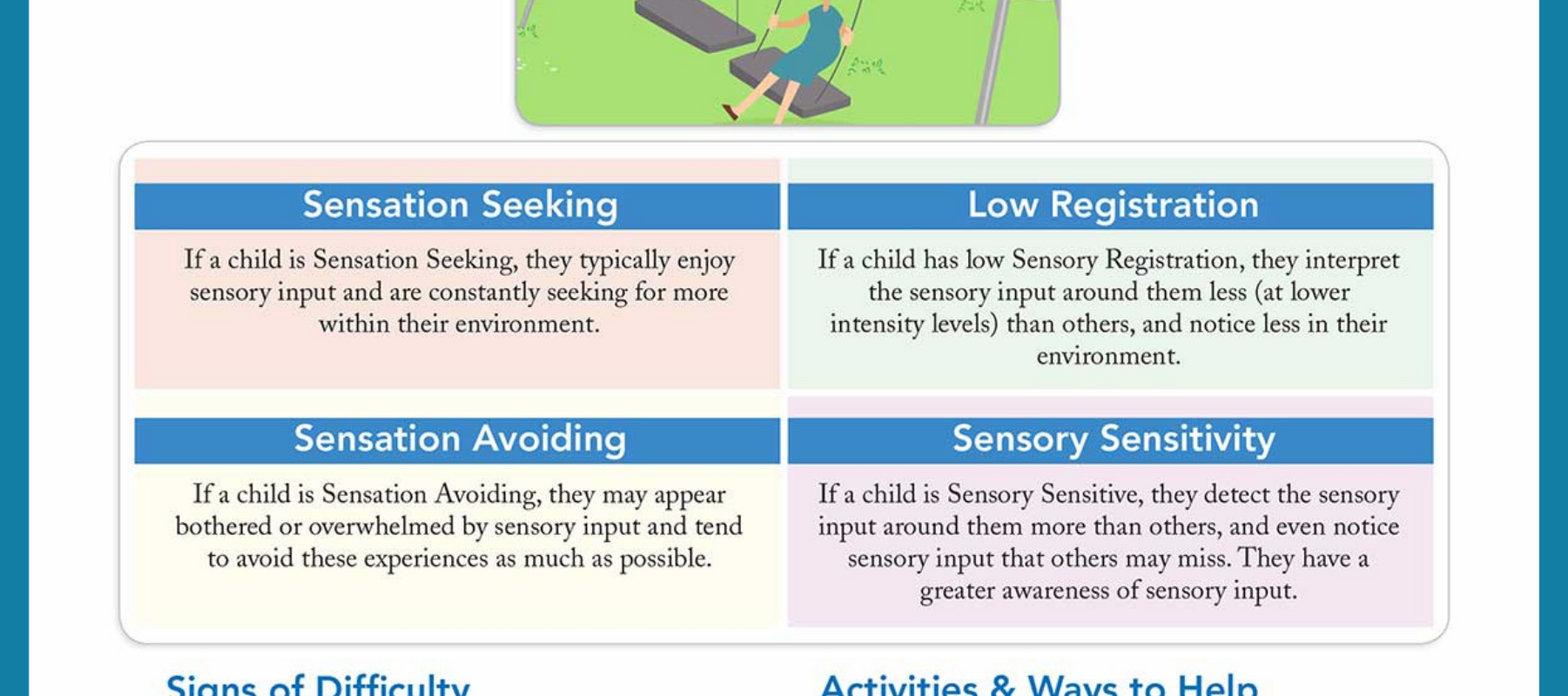 OT Education: Vestibular System Sensory Processing