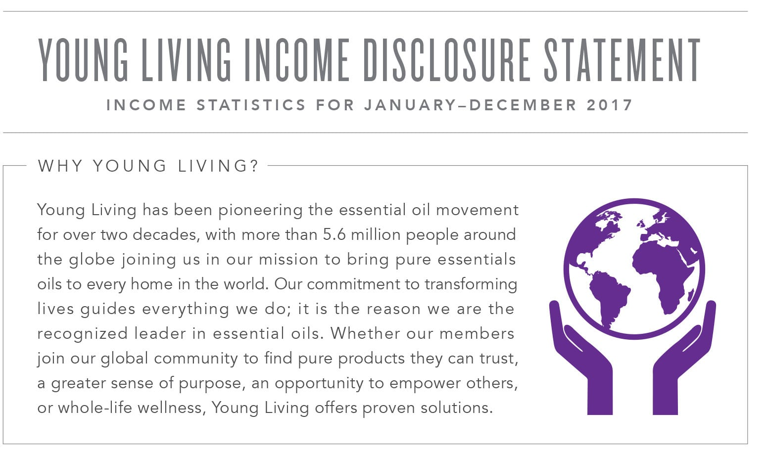 Young Living Income Disclosure | Lisa Thompson Christian